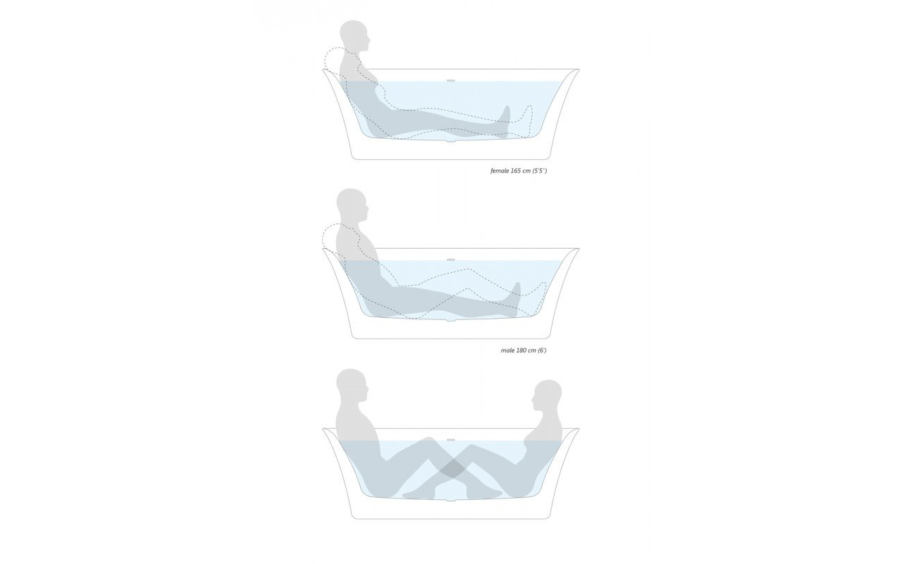 Tulip Grande Freestanding Solid Surface Bathtub ergonomics (web)