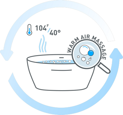 Tranquility and Relax Bathtub Icon web