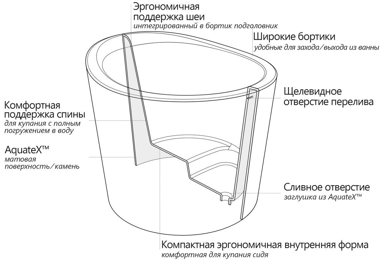 True Ofuro Mini Scheme ru (web)